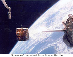 Spacecraft launched from Space Shuttle